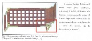letto Pompei fulcro evidenziato 2°
